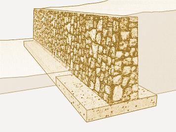 Precio en espa a de m de demolici n de muro de for Muro de contencion precio